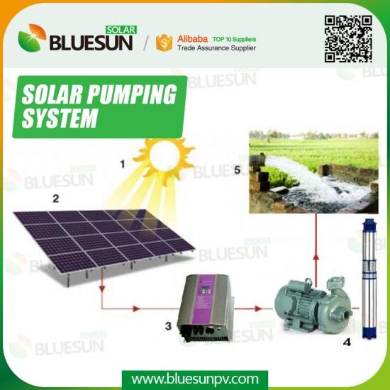 acheter panneaux solaires 3 phases avec pompe eau solaire pour irrigation fabricants. Black Bedroom Furniture Sets. Home Design Ideas